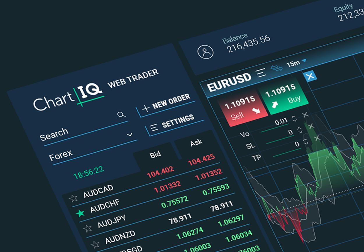 Forex web trader