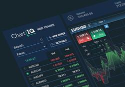 ChartIQ WebTrader for MT4 screenshot