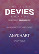 AnyChart won the 2017 Devies Award for best in JavaScript Technologies with the powerful GraphicsJS JS drawing library based on SVG/VML