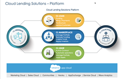 Cloud Lending Solutions, a leading cloud-based financial services technology company