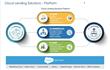 Cloud Lending Solutions Announces Product Advancements to its Suite of Lending Solutions on the Salesforce AppExchange, the World's Leading Enterprise Apps Marketplace
