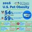 2016 U.S. Pet Obesity