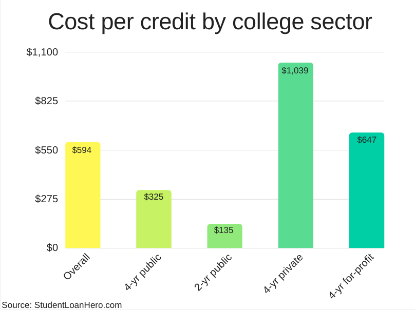 New Mexico Public Colleges Rank No 1 For Cheapest Cost