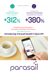 parasail health api for providers