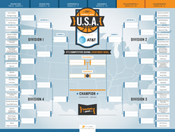 Brackets For Good USA Bracket