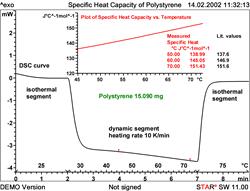 Specific Heat Capacity of Polystyrene