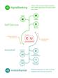 Zenmonics Releases Omnichannel Customer Experience Paper