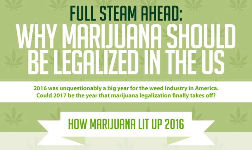 drug legalization in the united states essay This free law essay on essay: legalization of drug in the world, is forcing the united legalization marijuana in the united states for.