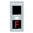 How to Read Safetemp