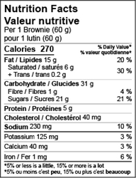 New Health Canada Nutrition Facts Table