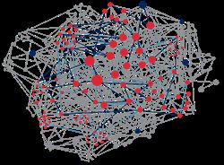 Scigraph-Diagram