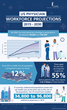 New Research Reaffirms Physician Shortage