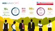 Public Sector Faces IR35 Contractor Exodus, Harvey Nash Survey Reveals