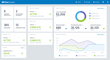 GFI OneConnect Dashboard