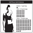New Safe Distance Concerns for Cell Phone RF Exposure Credits SportPort Sportswear for Solutions