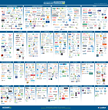 Accounting Technology Ecosystem® Doubles in Size with Version 3.0 Release
