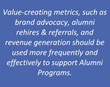 Conenza Releases Third Annual Alumni Program Benchmarking Report