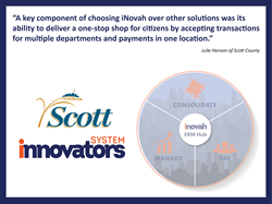 Scott County is live with System Innovators iNovah