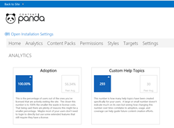 Content Panda for SharePoint Analytics