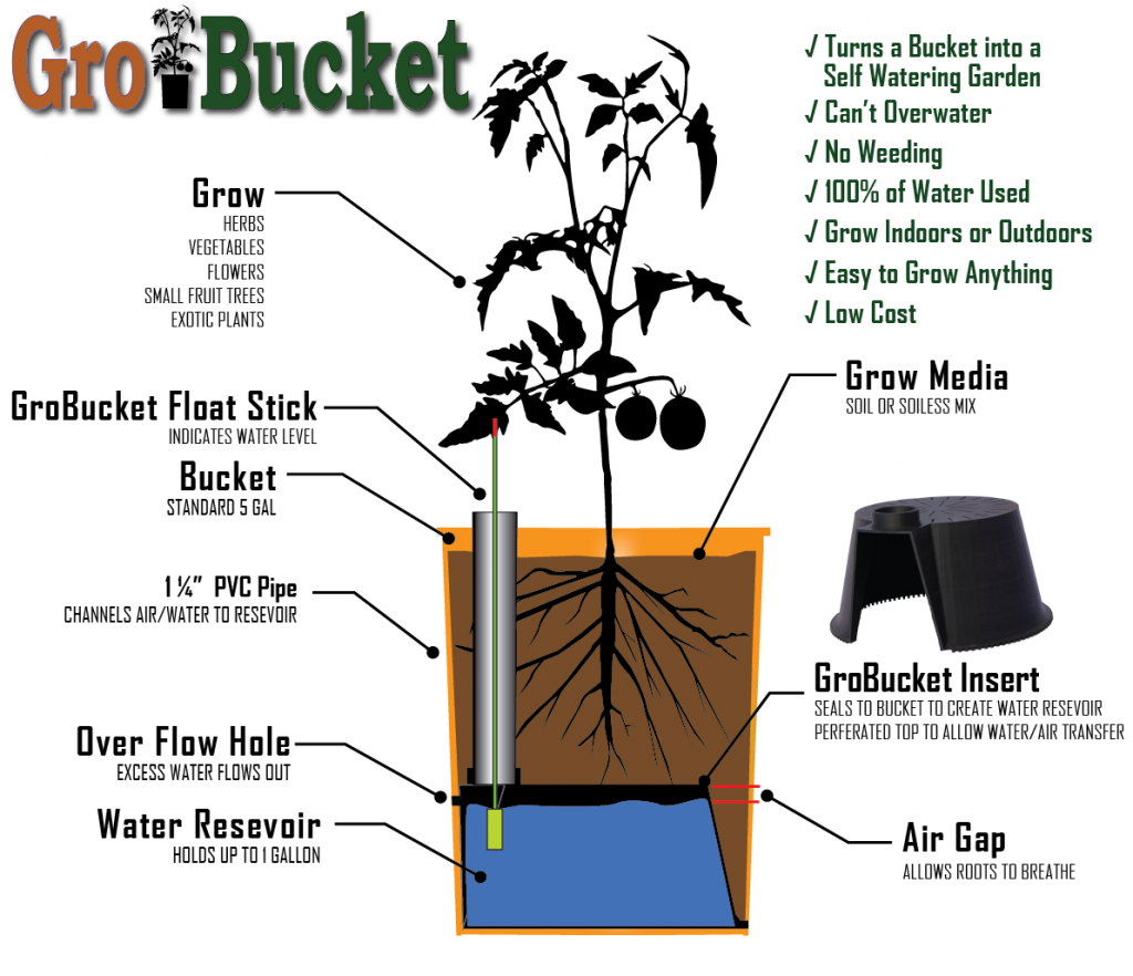 GroBucket: Ordinary Bucket Turned Portable Self-Watering Garden