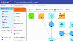 process builder tool