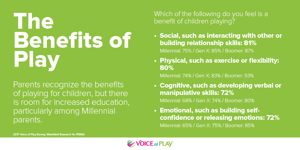 benefit of childs play Of adult-led, adult-initiated and child-initiated play 6 btec first children's  each type of structure has its advantages and disadvantages draft everal different.
