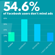 New Study Explores How Facebook Users Interact with Ads