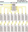 240 Configurable I/O on single network node