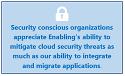 Enabling Technologies Secure Productivity in the Cloud