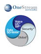 OneStream Networks Announces Strategic Cybersecurity Partnership with Dunbar Security Solutions