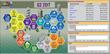 Advantexe Launches New Digital Board Game Business Simulation