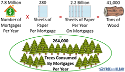 Environmental impact of mortgage paperwork