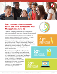 See how students can spend up to 48% less time waiting to open documents