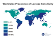 Prevalence of Lactose Sensitivity
