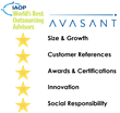 IAOP Awards 5-Star Rating to Avasant as Top Advisor
