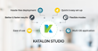 Katalon Studio - A Comprehensive Test Automation Toolset to replace the in-house Selenium wrappers