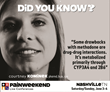 Nashville PAINWeekEnd Pain Management Conference: Two Full Days of CE/CME, June 3 and 4