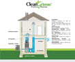 Clean Green Comfort System® Sets New Standards For Energy Efficiency & Indoor Air Quality