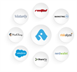 Advisor Websites Force Integrations (Riskalyze, Redtail, Salesforce, etc.)