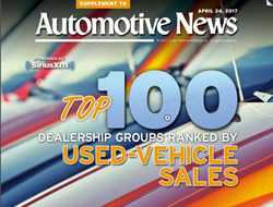 Morgan Auto Group Ranked At 28 in Automotive News' Top 100 Dealership Groups Ranked By Used Vehicle Sales Supplement