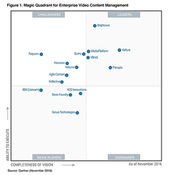Gartner Magic Quadrant for Enterprise Video Content Management 2016