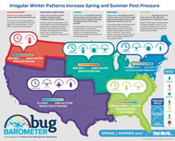 Mosquito populations are expected to emerge early and be big this summer according to the National Pest Management Association's spring and summer Bug Barometer. Image Credit: NPMA, PestWorld.org
