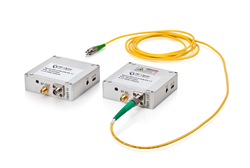 Palm sized programmable 6 GHz RFoF Solution