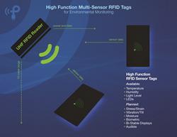 RFID Sensor Tags