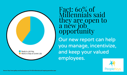 PeopleKeys' New BAI Report Targets Millennials