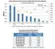 E-commerce Plays Bigger Role in Home Improvement – Sales Near $11 Billion, Reports NPD