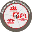 """Gilbane's """"People First"""" Lean Approach Results in Significant Process Improvements"""