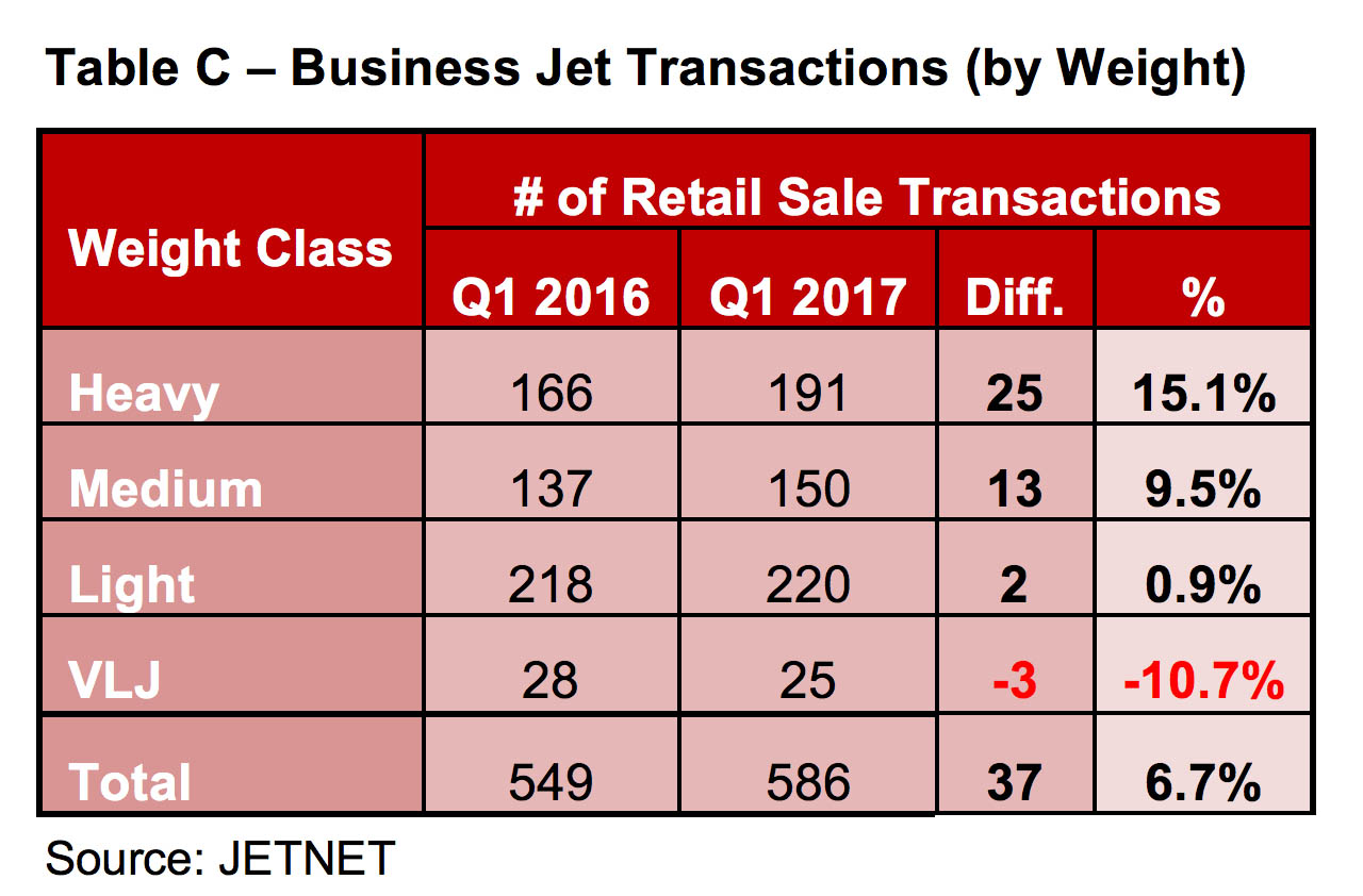 the shifts in commercial jet aircraft market Boeing 737 production  boeing plans to increase the speed of one of its commercial aircraft  boeing sees a possible niche market for the jet on routes.