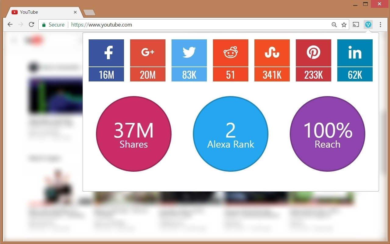 Browser Tools Announces Share Counters Chrome Extension