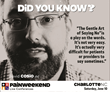 A Day of Pain Management CE/CME: Charlotte PAINWeekEnd Conference June 10